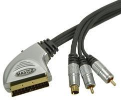 Masterclass Switched Scart to 2 x RCA & S-VHS - Various Lengths