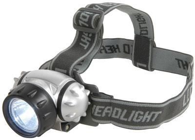 LED Handsfree Headlight 1W