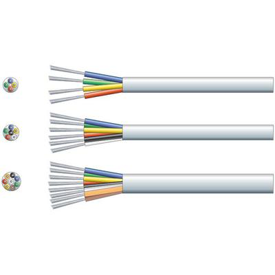 ALARM/SIGNAL Cable - Pure Copper